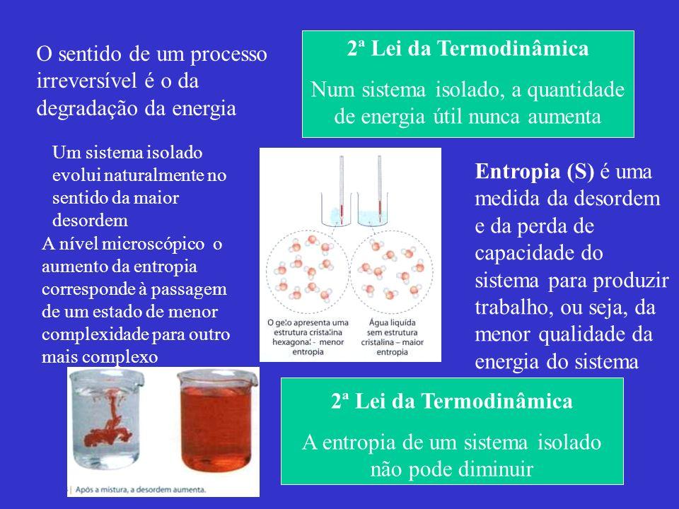 2ª Lei da Termodinâmica 2ª Lei da Termodinâmica