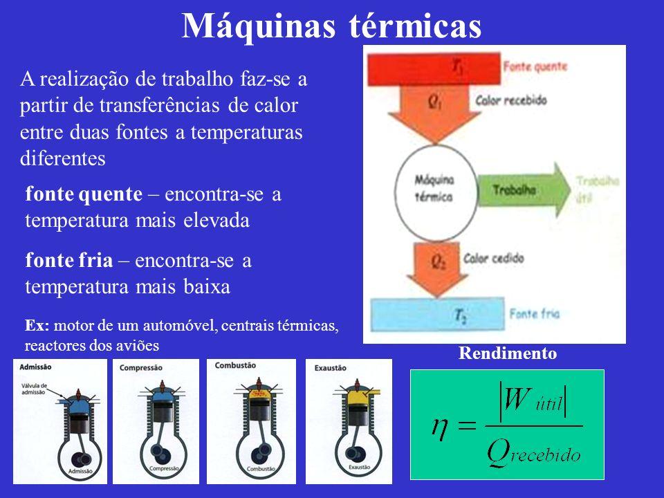 Máquinas térmicas A realização de trabalho faz-se a partir de transferências de calor entre duas fontes a temperaturas diferentes.