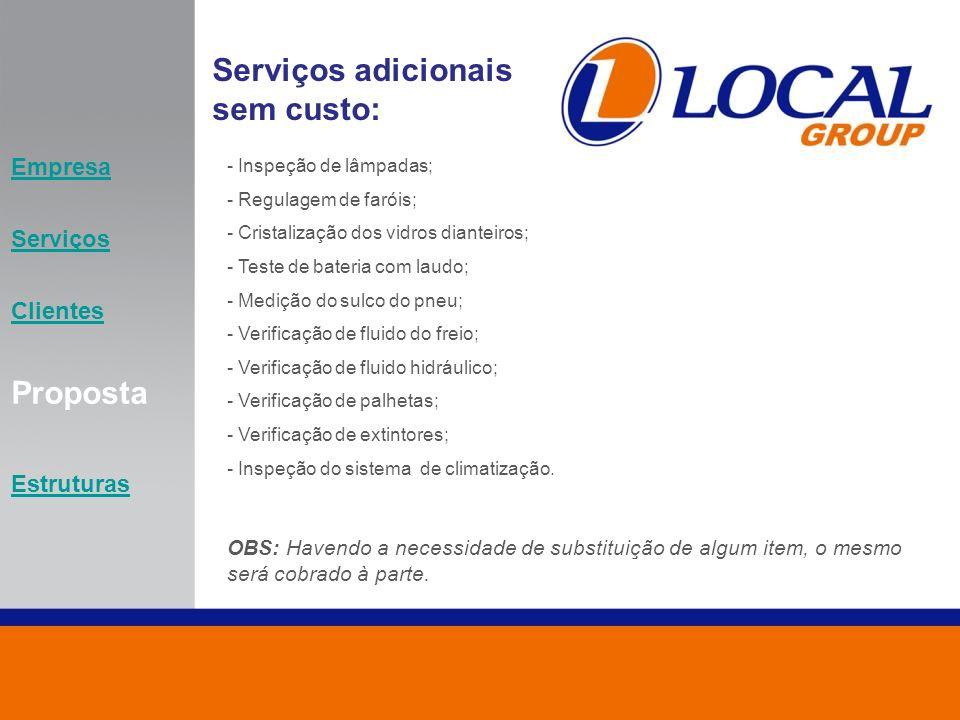 Serviços adicionais sem custo: Proposta Empresa Serviços Clientes