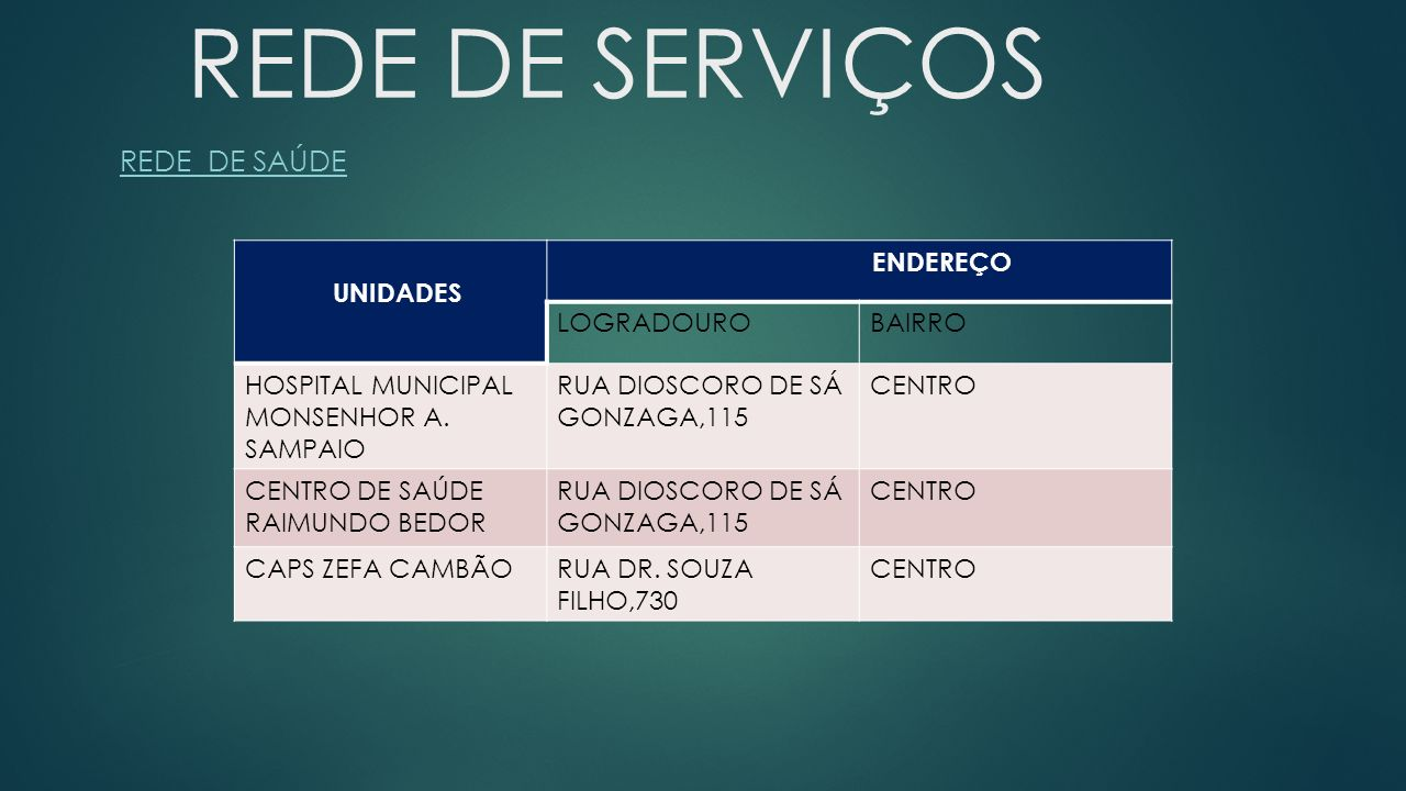 REDE DE SERVIÇOS REDE DE SAÚDE UNIDADES ENDEREÇO LOGRADOURO BAIRRO