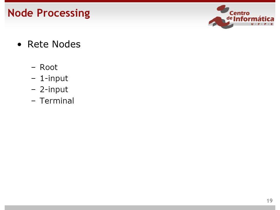 Node Processing Rete Nodes Root 1-input 2-input Terminal