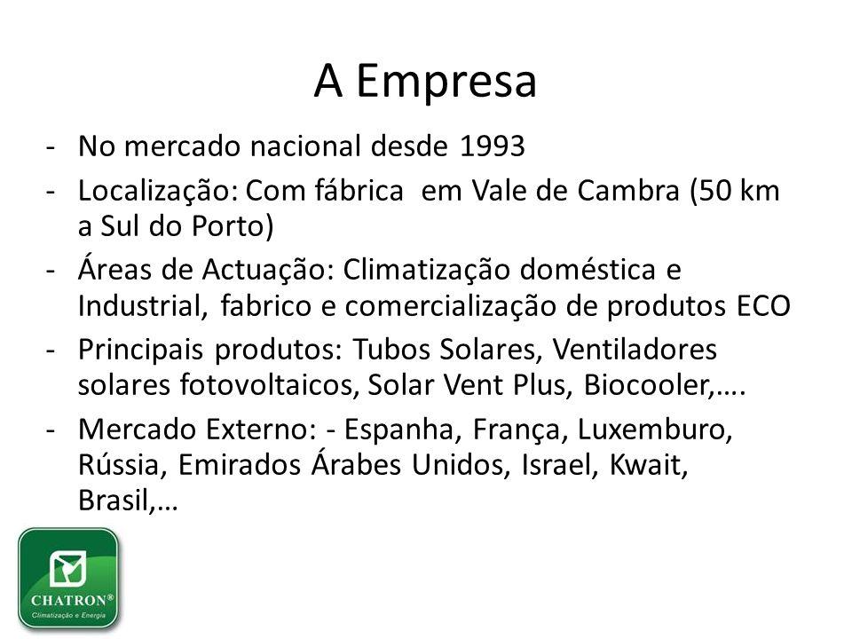 A Empresa - No mercado nacional desde 1993