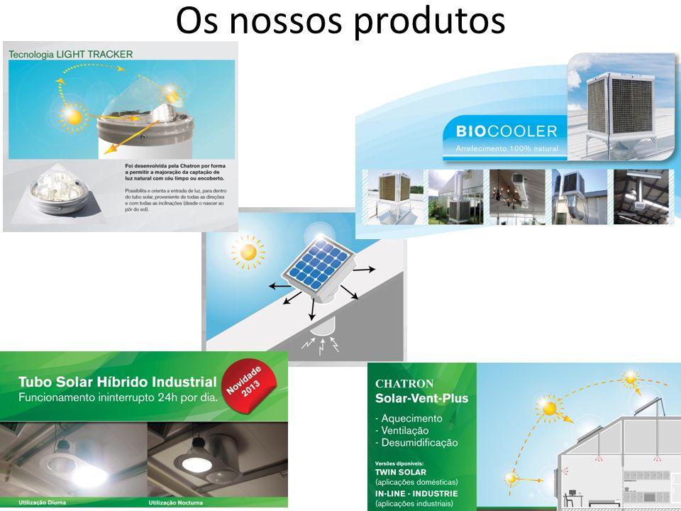 Os nossos produtos