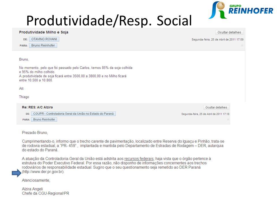 Produtividade/Resp. Social