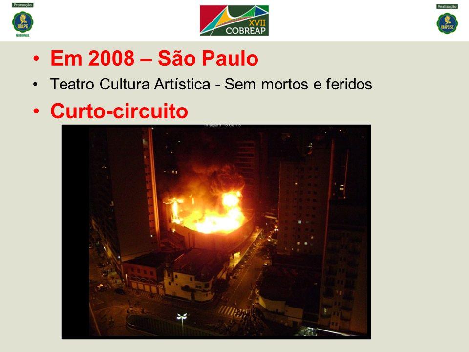 Em 2008 – São Paulo Curto-circuito