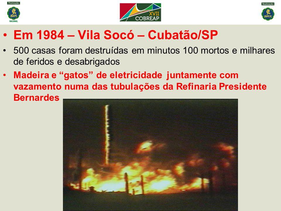 Em 1984 – Vila Socó – Cubatão/SP