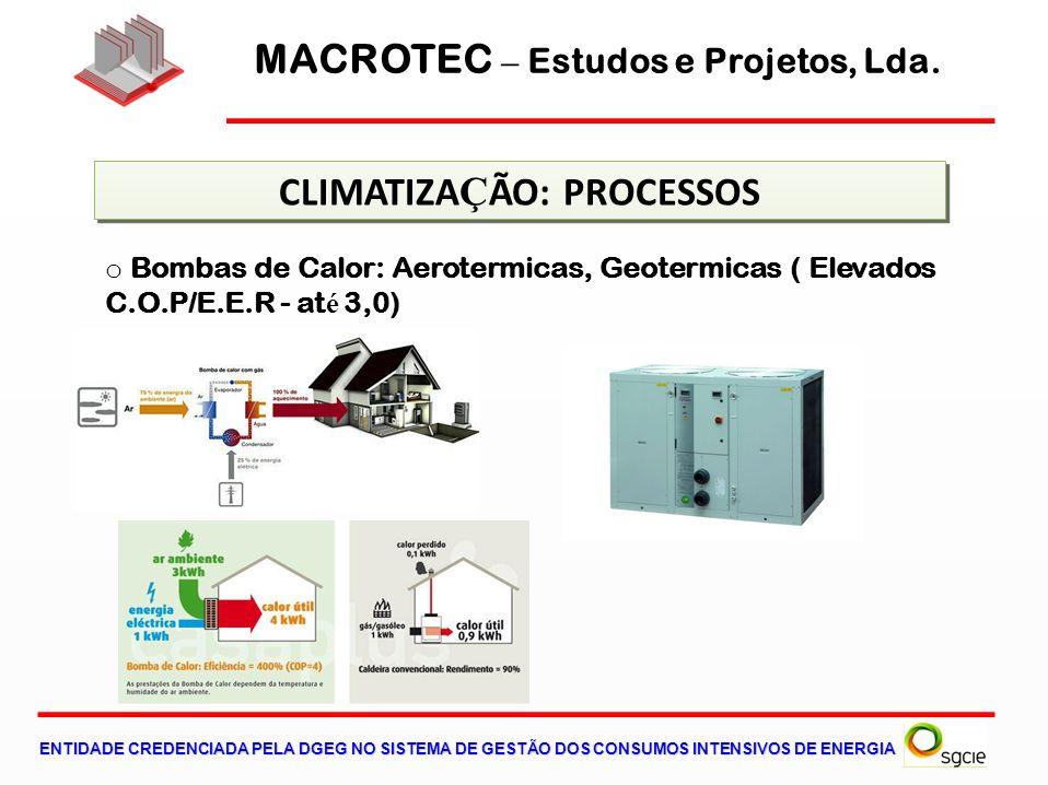 MACROTEC – Estudos e Projetos, Lda. CLIMATIZAÇÃO: PROCESSOS