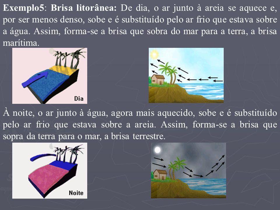 Exemplo5: Brisa litorânea: De dia, o ar junto à areia se aquece e, por ser menos denso, sobe e é substituído pelo ar frio que estava sobre a água. Assim, forma-se a brisa que sobra do mar para a terra, a brisa marítima.
