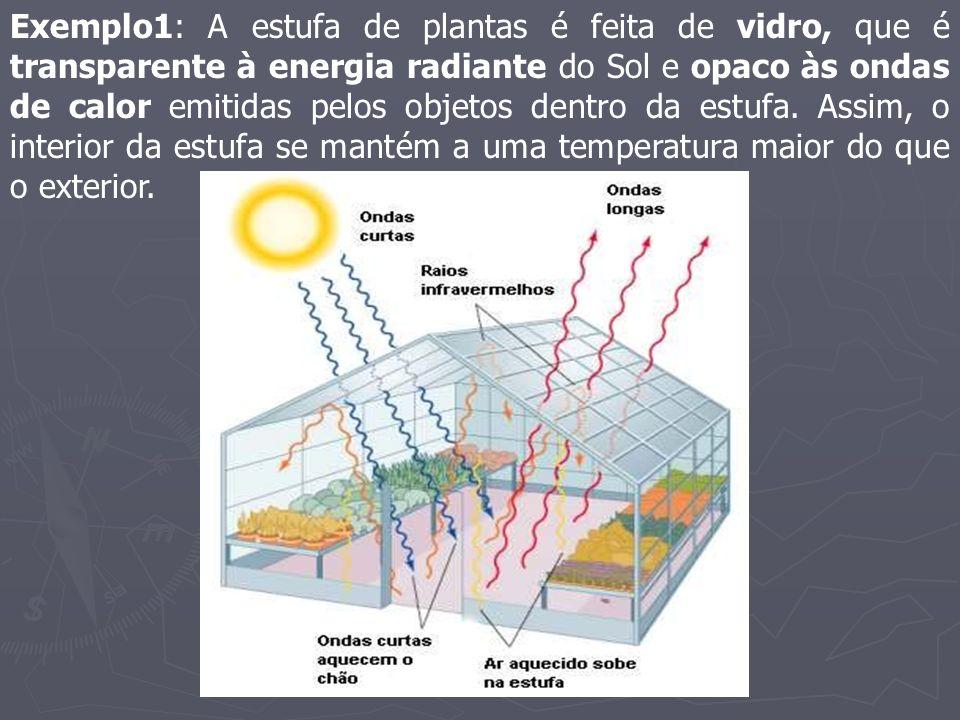 Exemplo1: A estufa de plantas é feita de vidro, que é transparente à energia radiante do Sol e opaco às ondas de calor emitidas pelos objetos dentro da estufa.