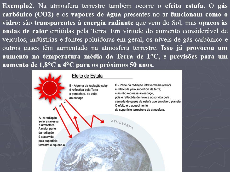 Exemplo2: Na atmosfera terrestre também ocorre o efeito estufa
