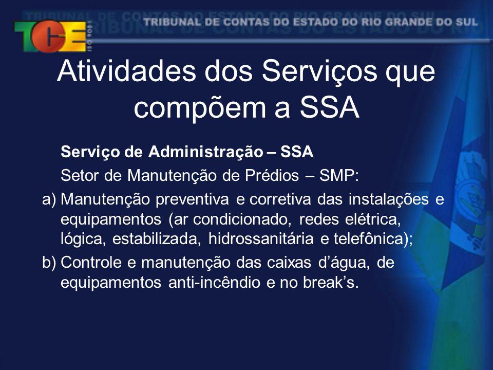 Atividades dos Serviços que compõem a SSA
