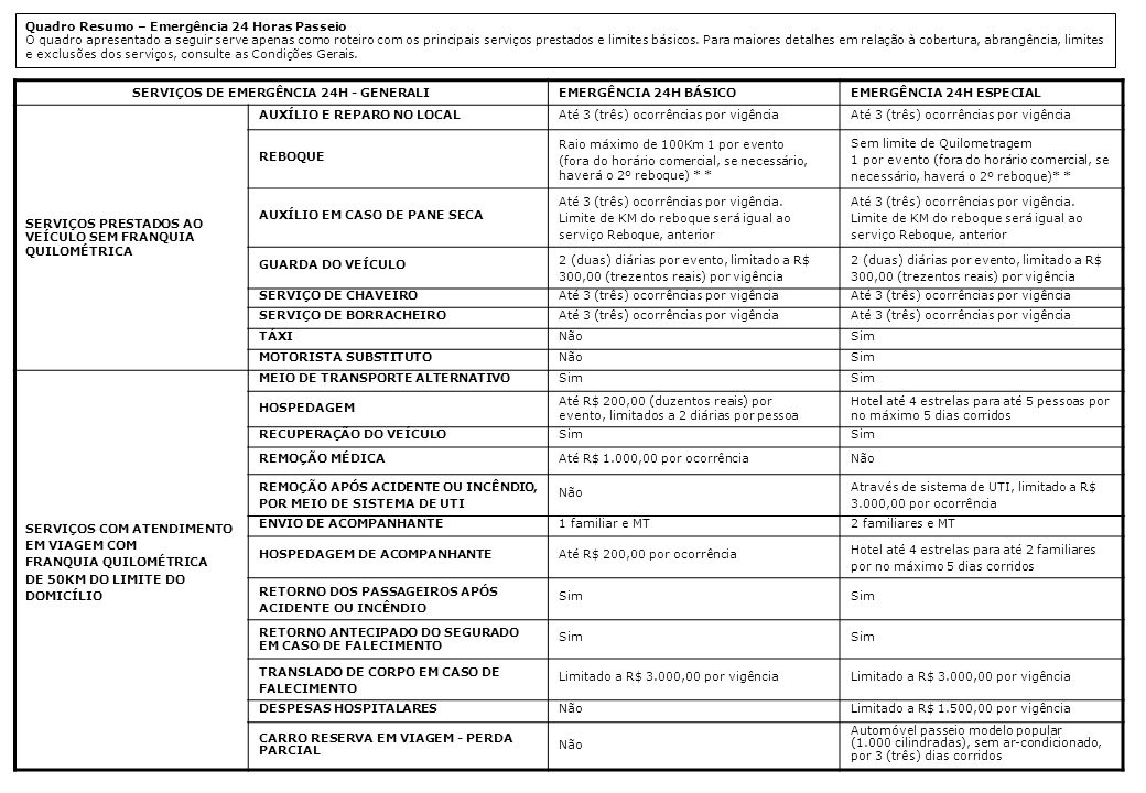 SERVIÇOS DE EMERGÊNCIA 24H - GENERALI