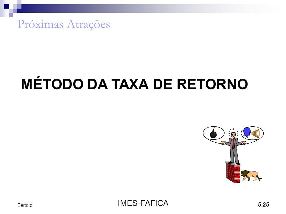 MÉTODO DA TAXA DE RETORNO