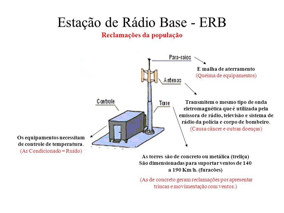 Estação de Rádio Base - ERB Reclamações da população