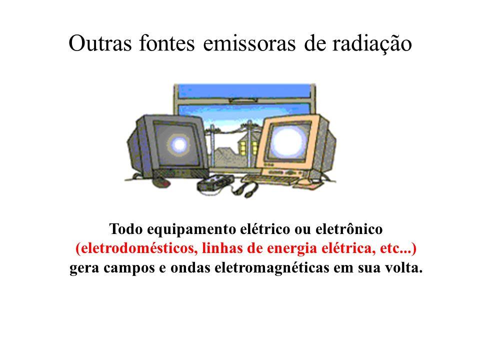 Outras fontes emissoras de radiação