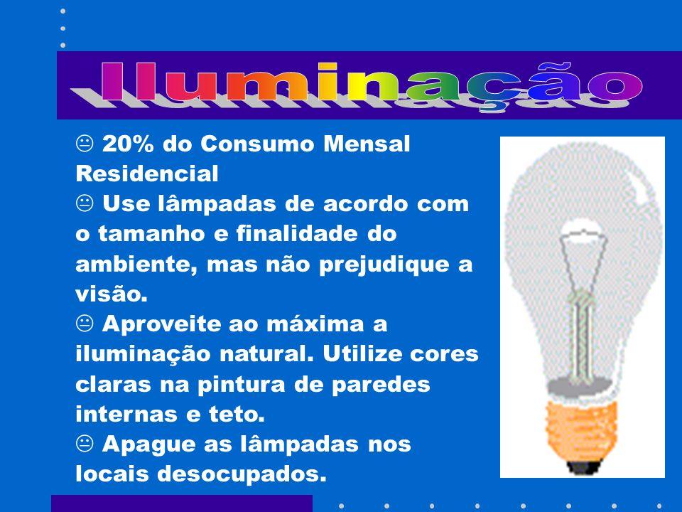 Iluminação 20% do Consumo Mensal Residencial