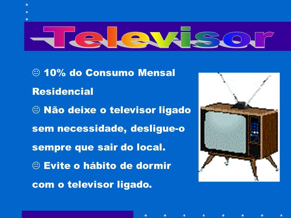Televisor 10% do Consumo Mensal Residencial
