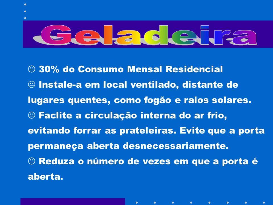 Geladeira 30% do Consumo Mensal Residencial