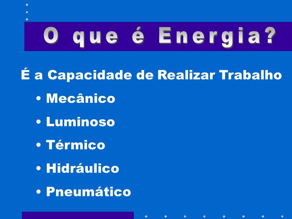 O que é Energia É a Capacidade de Realizar Trabalho Mecânico Luminoso