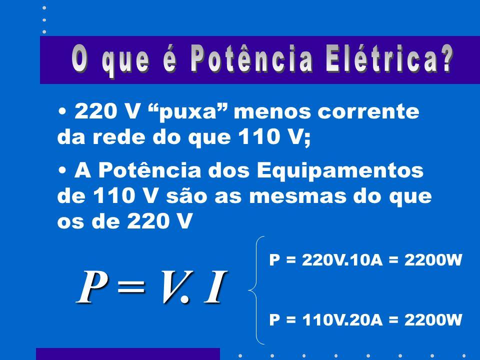 O que é Potência Elétrica