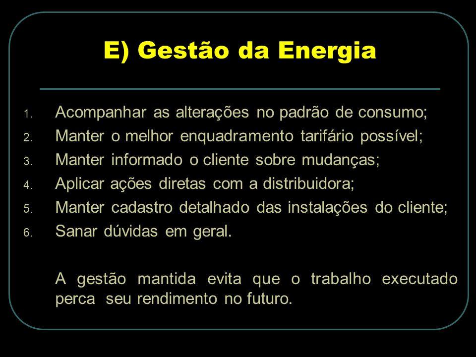 E) Gestão da Energia Acompanhar as alterações no padrão de consumo;