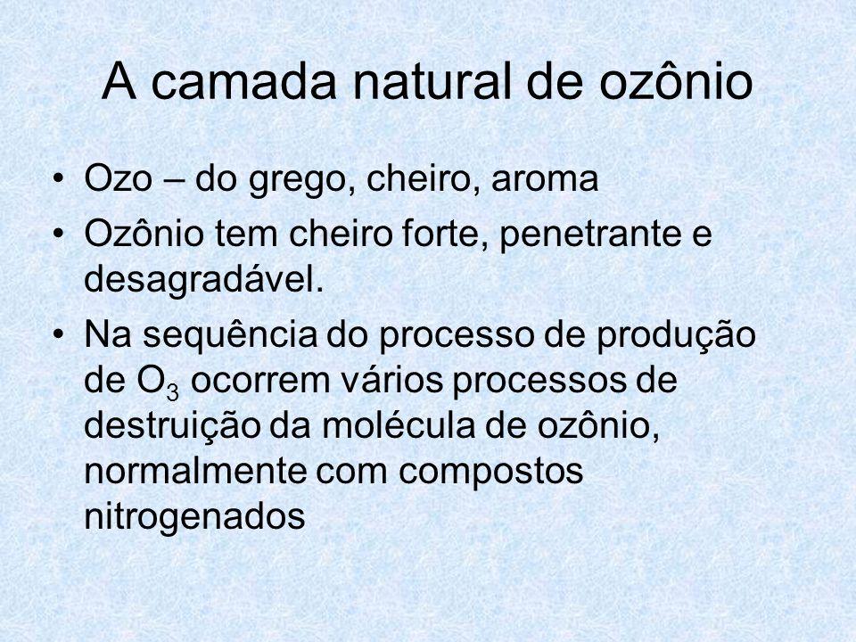 A camada natural de ozônio
