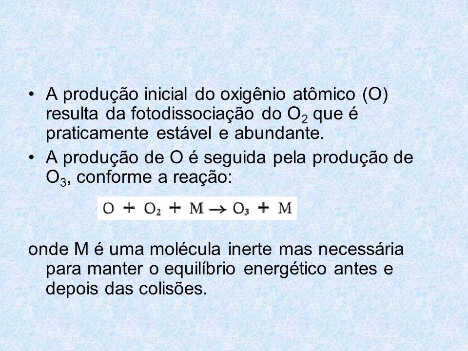 A produção inicial do oxigênio atômico (O) resulta da fotodissociação do O2 que é praticamente estável e abundante.