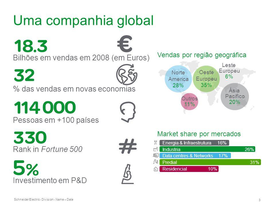 Uma companhia global Bilhões em vendas em 2008 (em Euros)