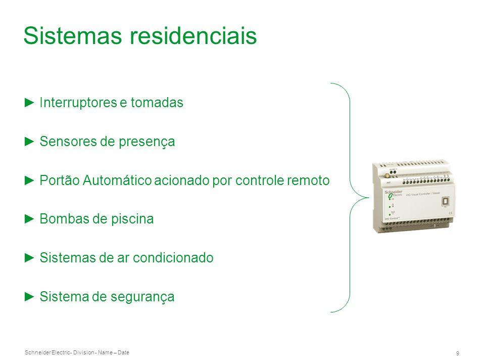 Sistemas residenciais