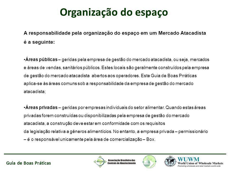 Organização do espaço A responsabilidade pela organização do espaço em um Mercado Atacadista é a seguinte: