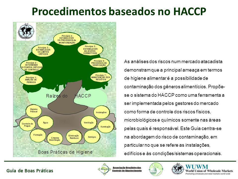 Procedimentos baseados no HACCP