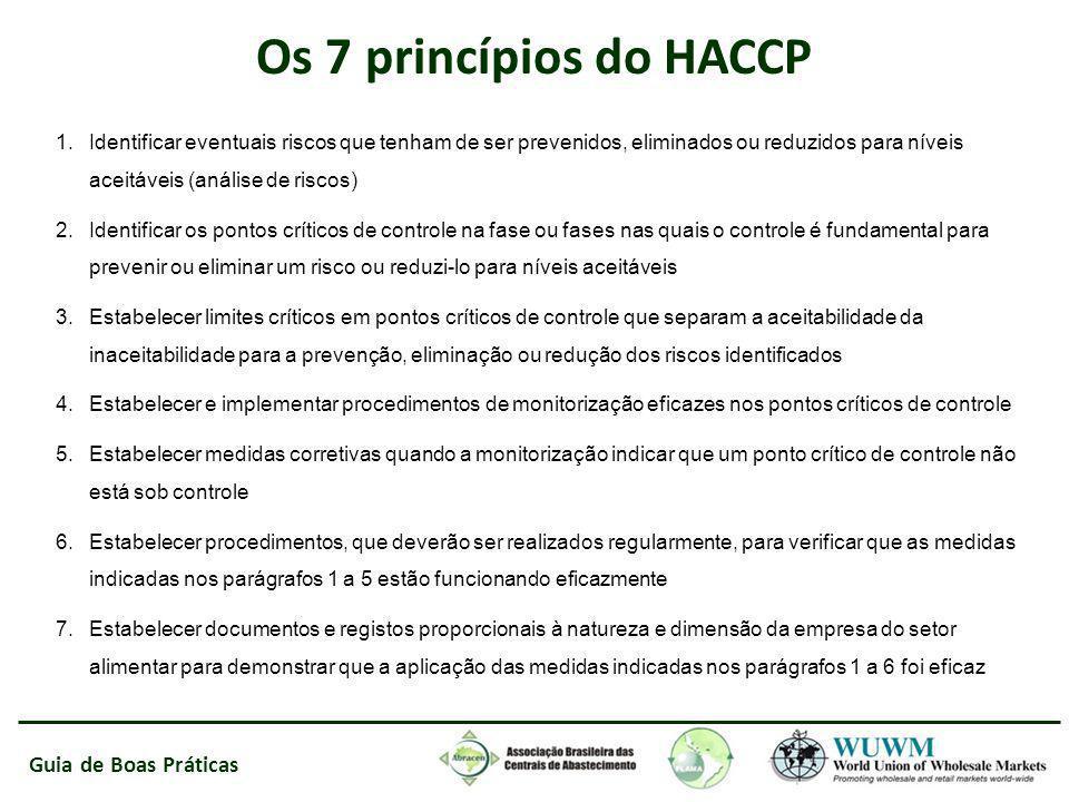 Os 7 princípios do HACCP
