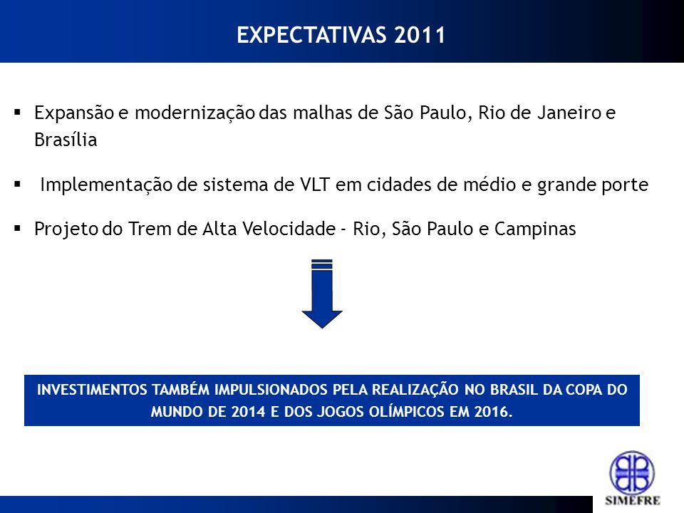 EXPECTATIVAS 2011 Expansão e modernização das malhas de São Paulo, Rio de Janeiro e Brasília.
