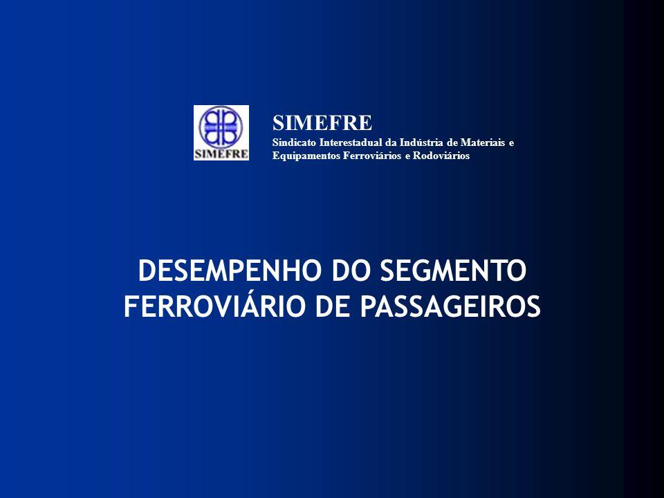 DESEMPENHO DO SEGMENTO FERROVIÁRIO DE PASSAGEIROS