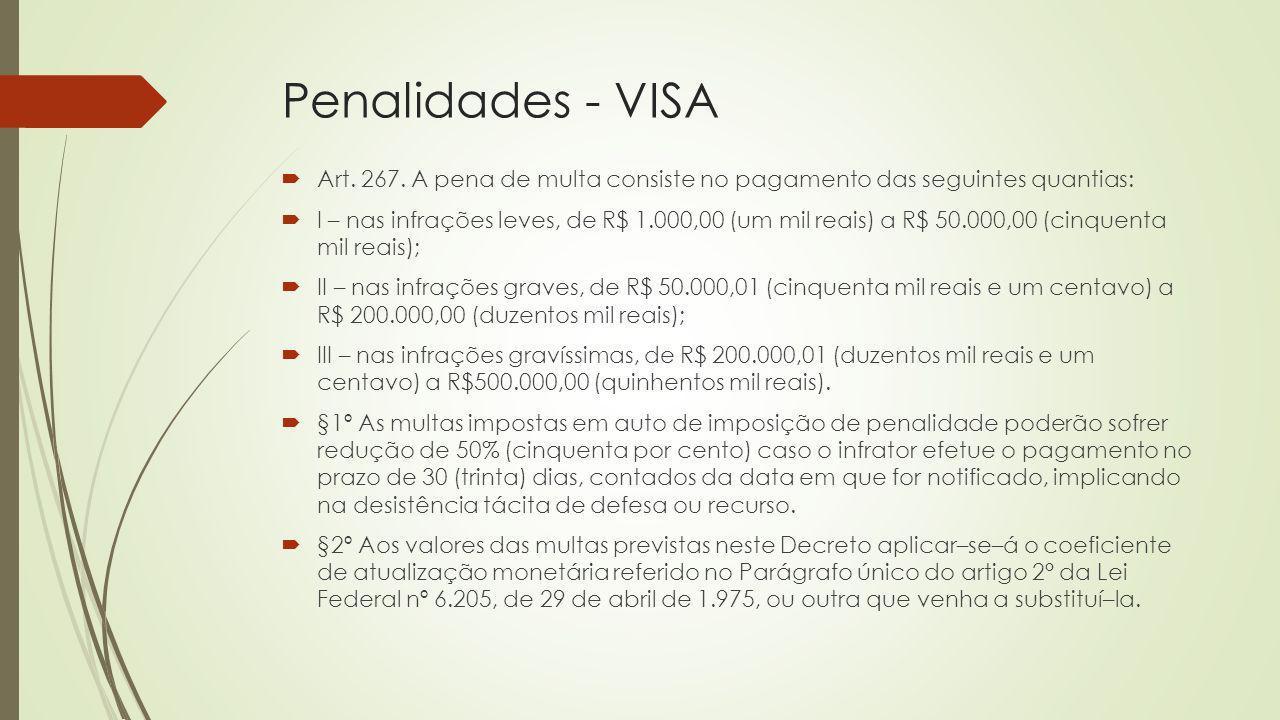 Penalidades - VISA Art. 267. A pena de multa consiste no pagamento das seguintes quantias: