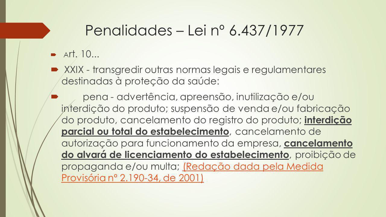 Penalidades – Lei nº 6.437/1977 Art. 10... XXIX - transgredir outras normas legais e regulamentares destinadas à proteção da saúde: