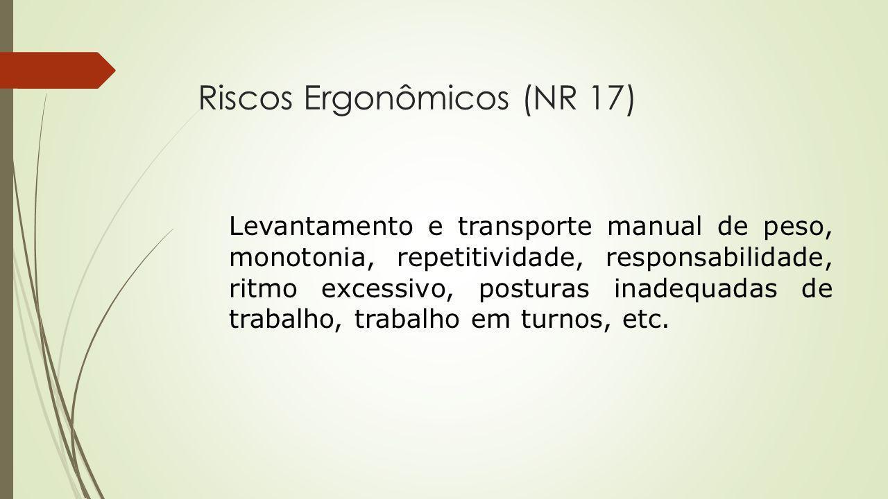 Riscos Ergonômicos (NR 17)