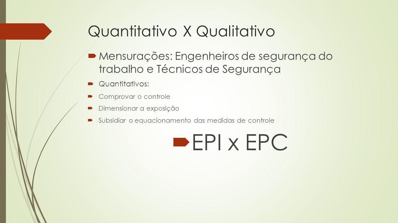 Quantitativo X Qualitativo
