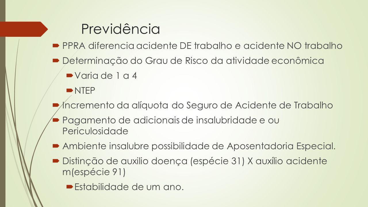 Previdência PPRA diferencia acidente DE trabalho e acidente NO trabalho. Determinação do Grau de Risco da atividade econômica.