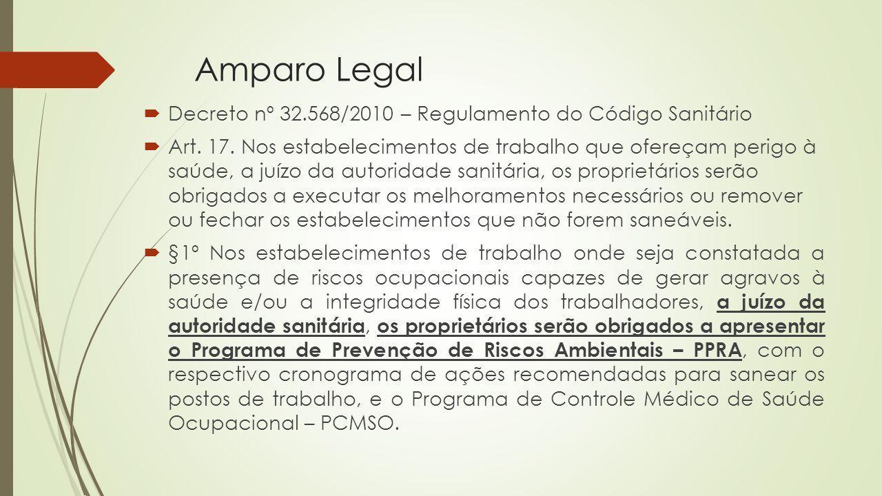 Amparo Legal Decreto nº 32.568/2010 – Regulamento do Código Sanitário