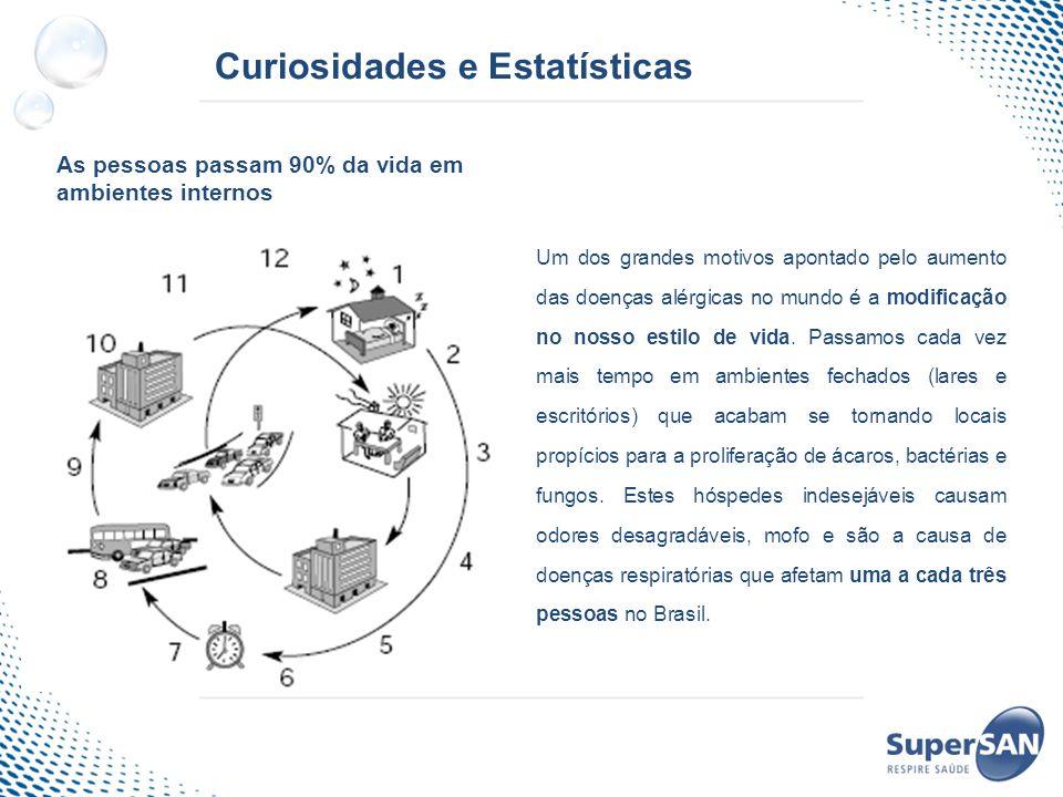 Curiosidades e Estatísticas