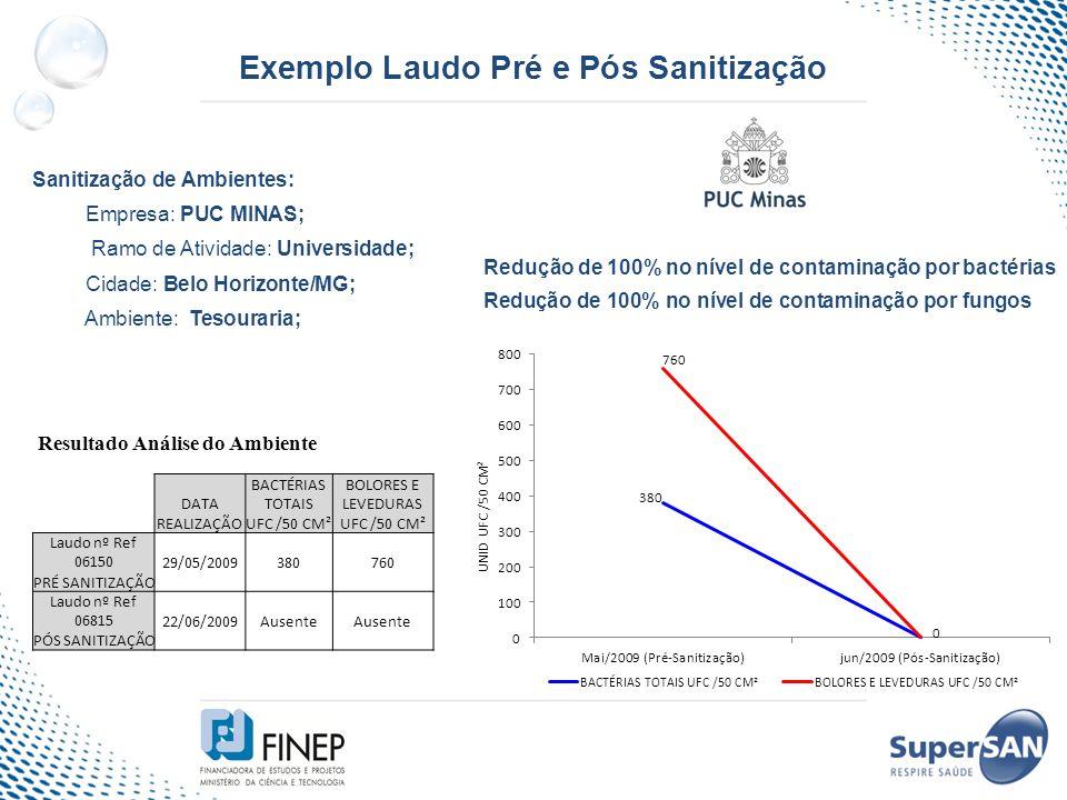 Exemplo Laudo Pré e Pós Sanitização