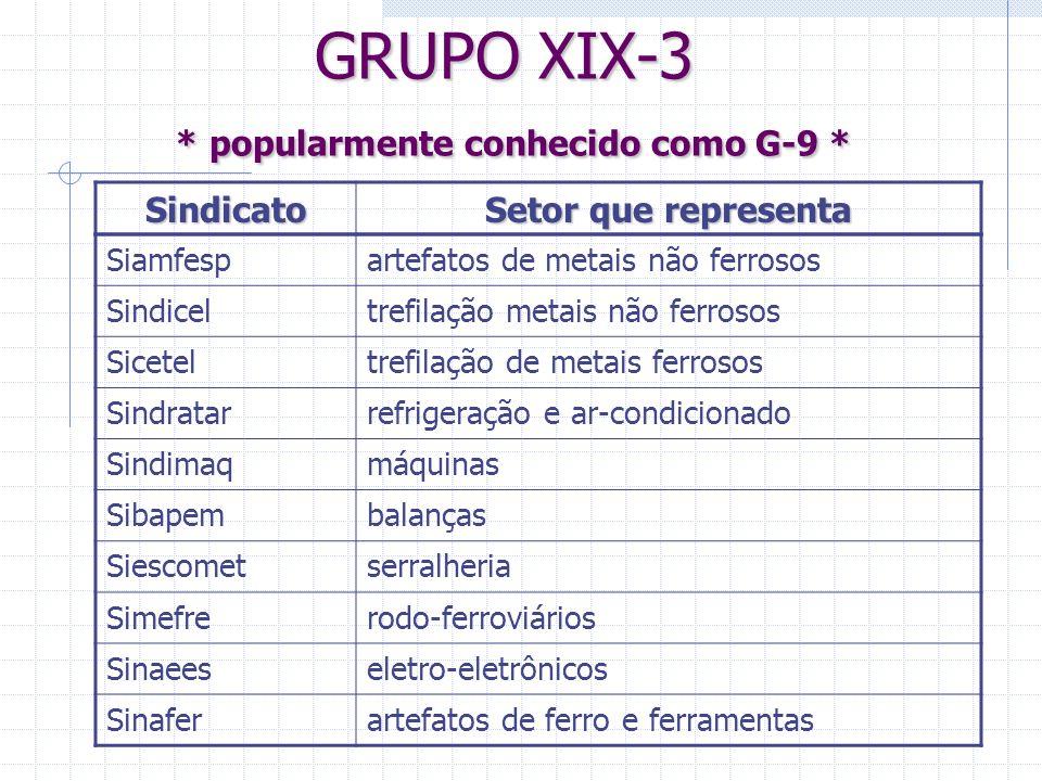 GRUPO XIX-3 * popularmente conhecido como G-9 *