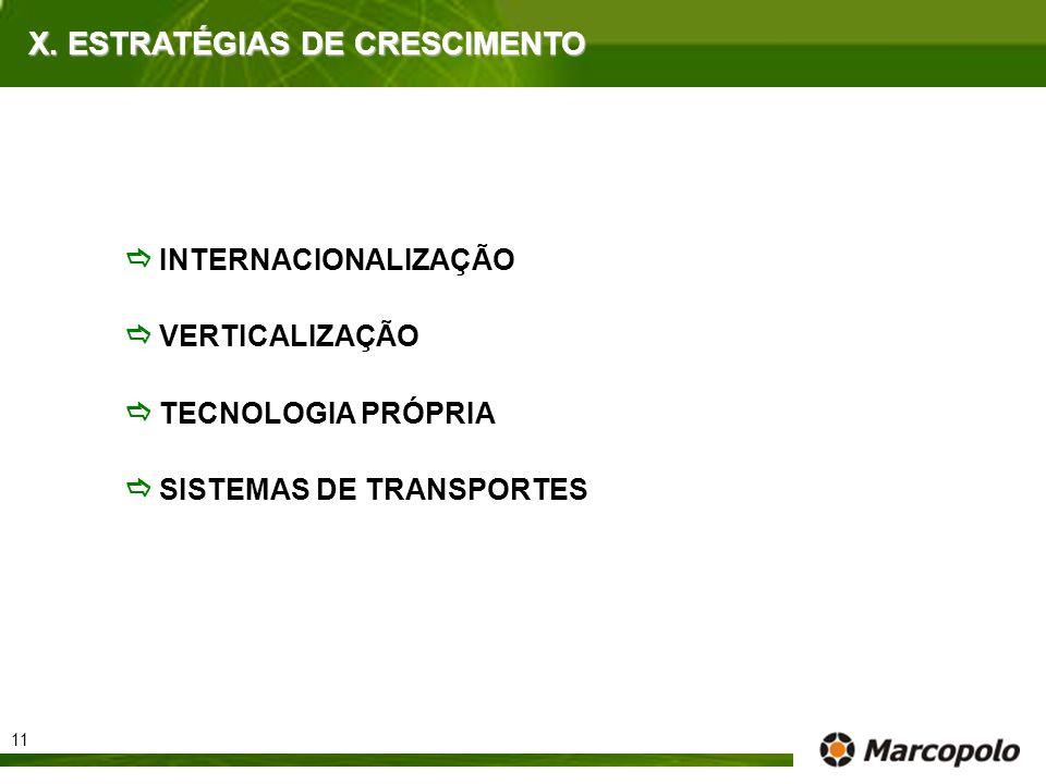 X. ESTRATÉGIAS DE CRESCIMENTO