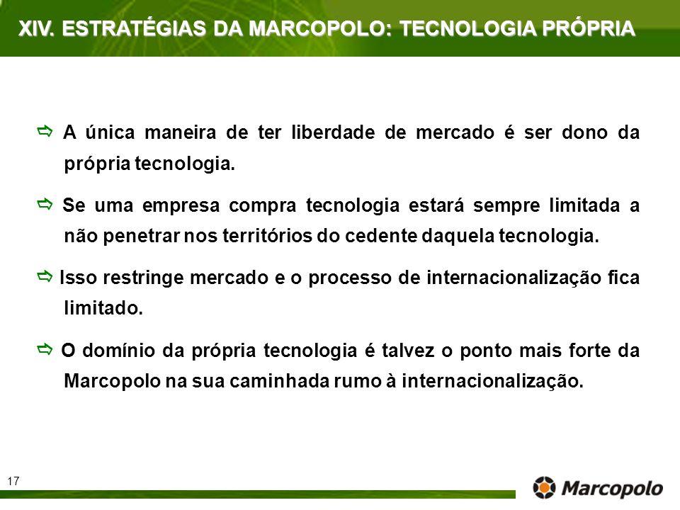 XIV. ESTRATÉGIAS DA MARCOPOLO: TECNOLOGIA PRÓPRIA