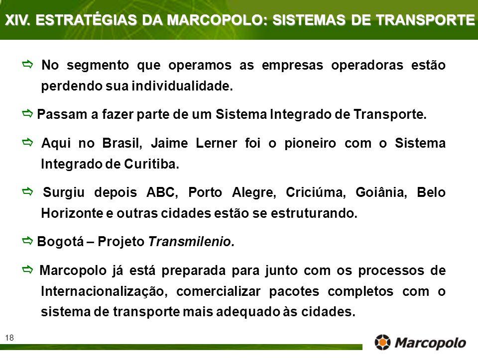 XIV. ESTRATÉGIAS DA MARCOPOLO: SISTEMAS DE TRANSPORTE