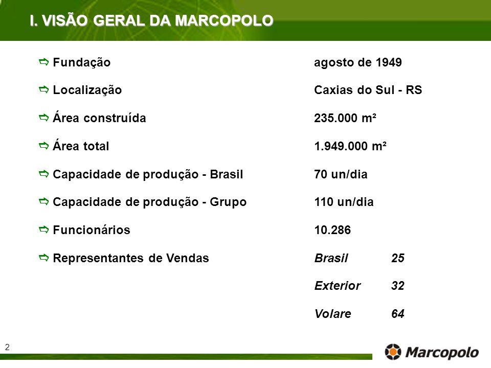 I. VISÃO GERAL DA MARCOPOLO