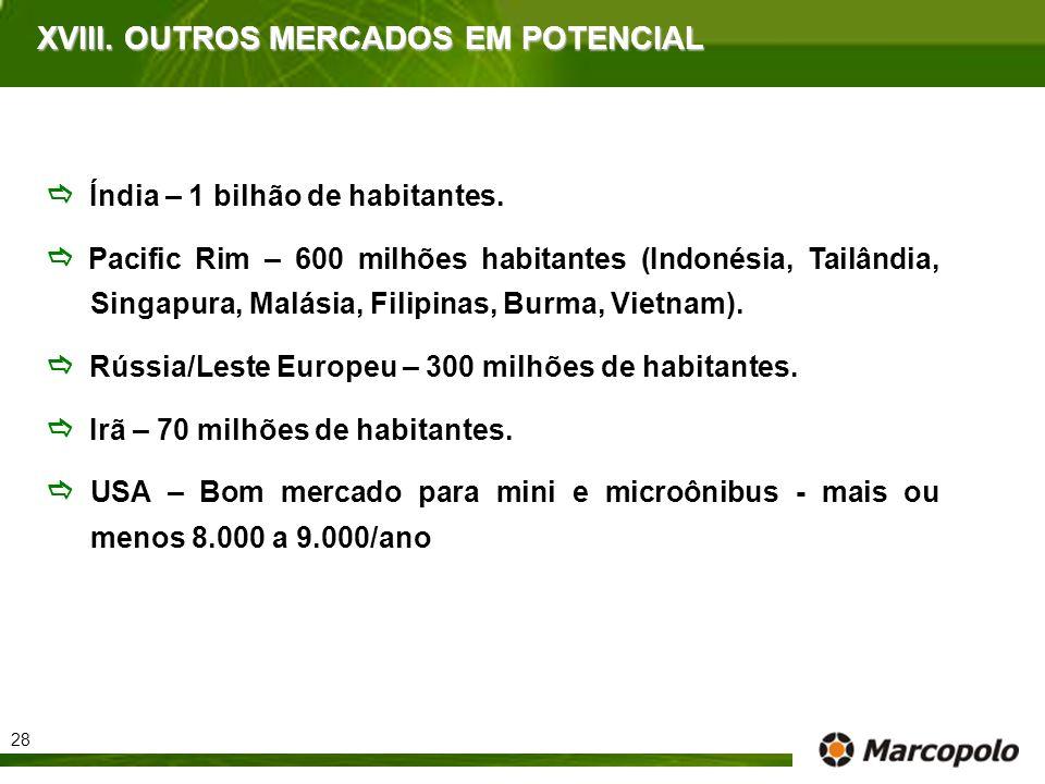 XVIII. OUTROS MERCADOS EM POTENCIAL