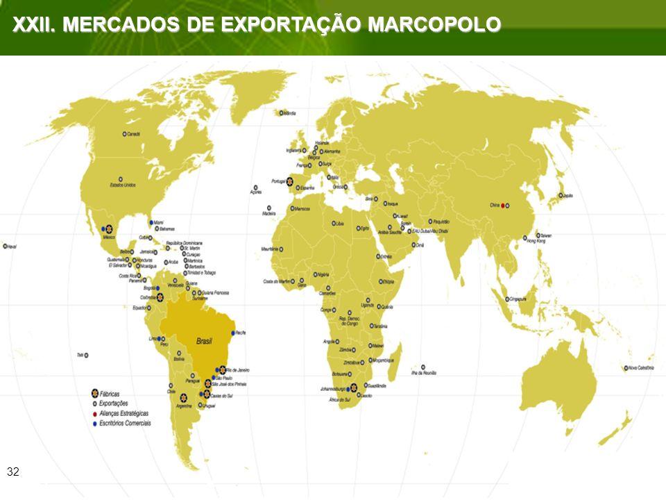 XXII. MERCADOS DE EXPORTAÇÃO MARCOPOLO
