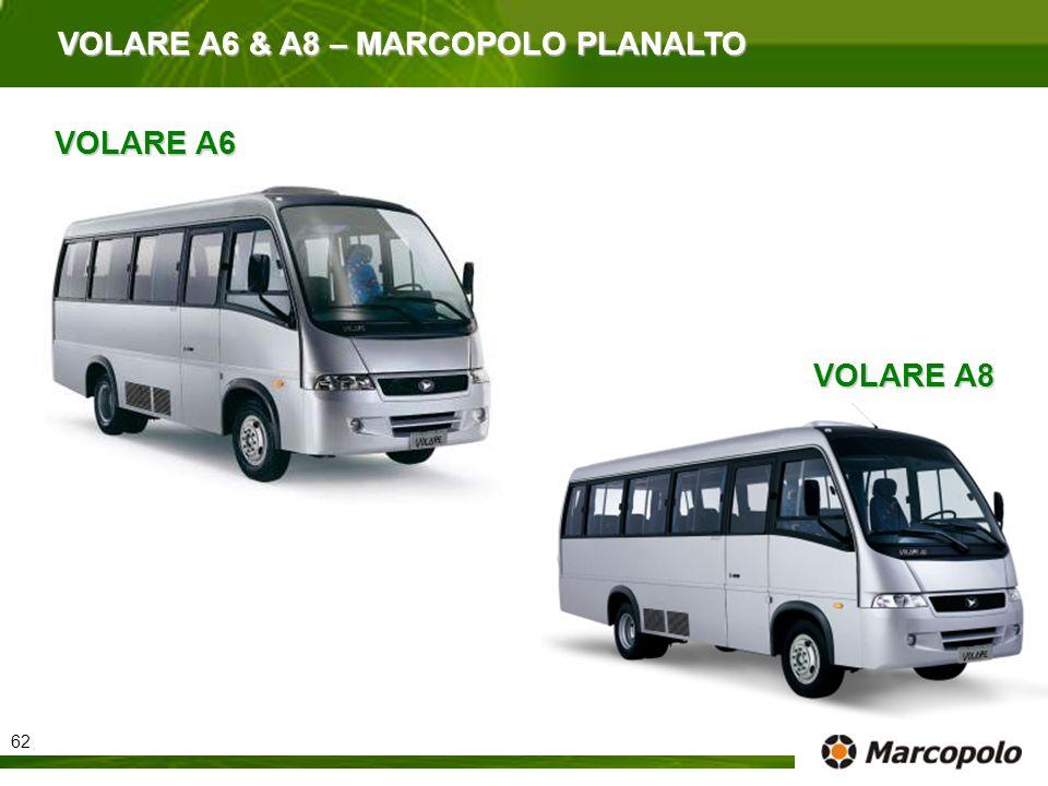 VOLARE A6 & A8 – MARCOPOLO PLANALTO